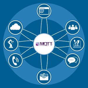 MQTT-concept
