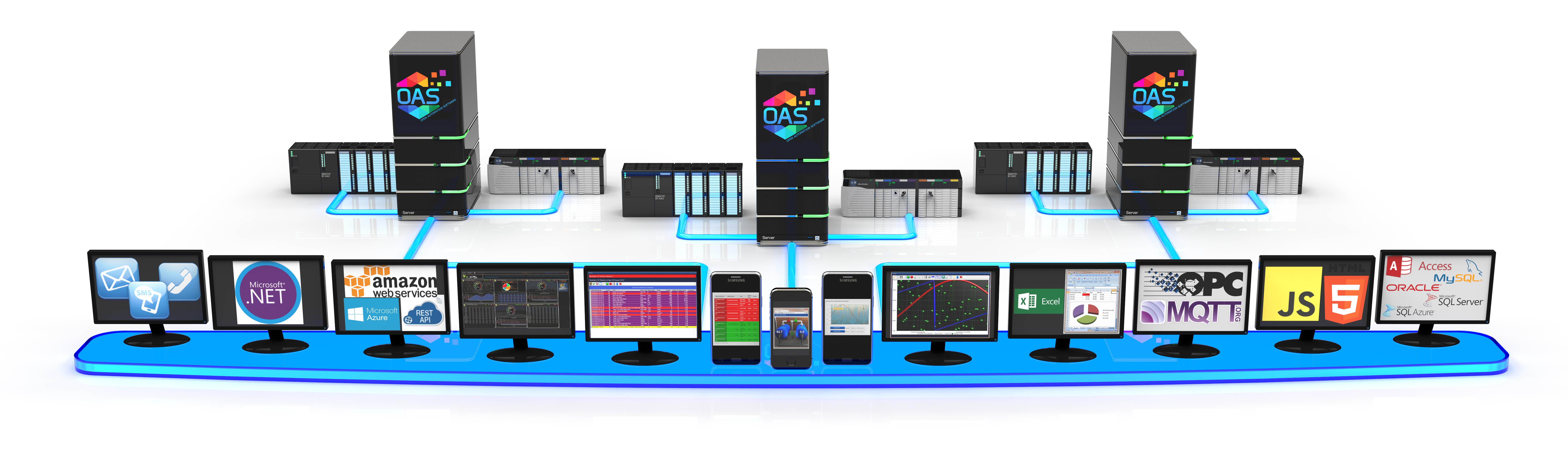 IoT Edge Computing Network