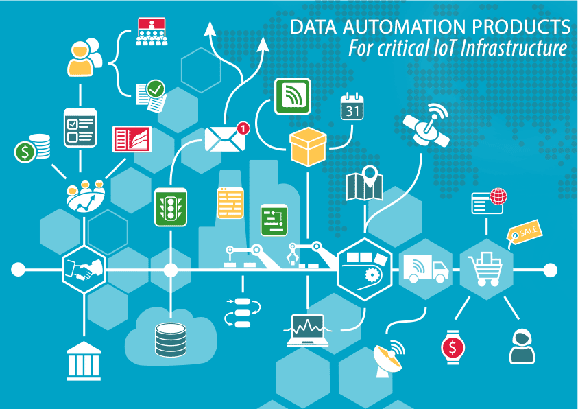 data automation products for IoT