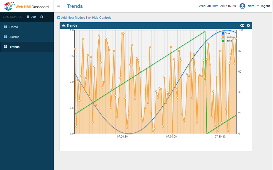 IoT Web HMI Dashboard Trends
