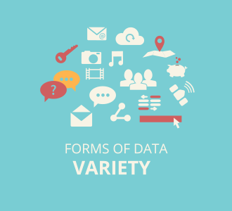 Image result for big data variety