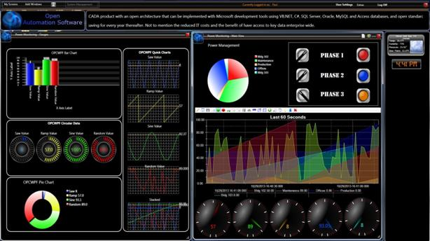 WPF HMI Dashboard 289