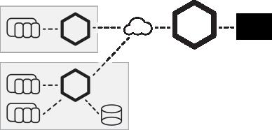 Modbus Web SCADA or HMI System